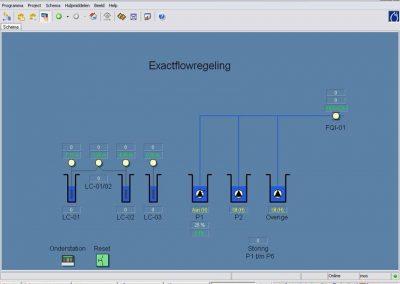 exactflow-programma